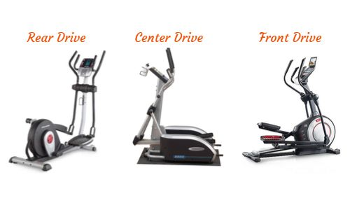 elliptical machine types